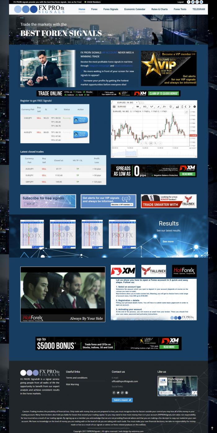 Forex Trading Signals, https://webnime.com/